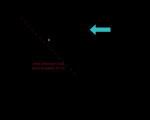 Parachute Glide ratio